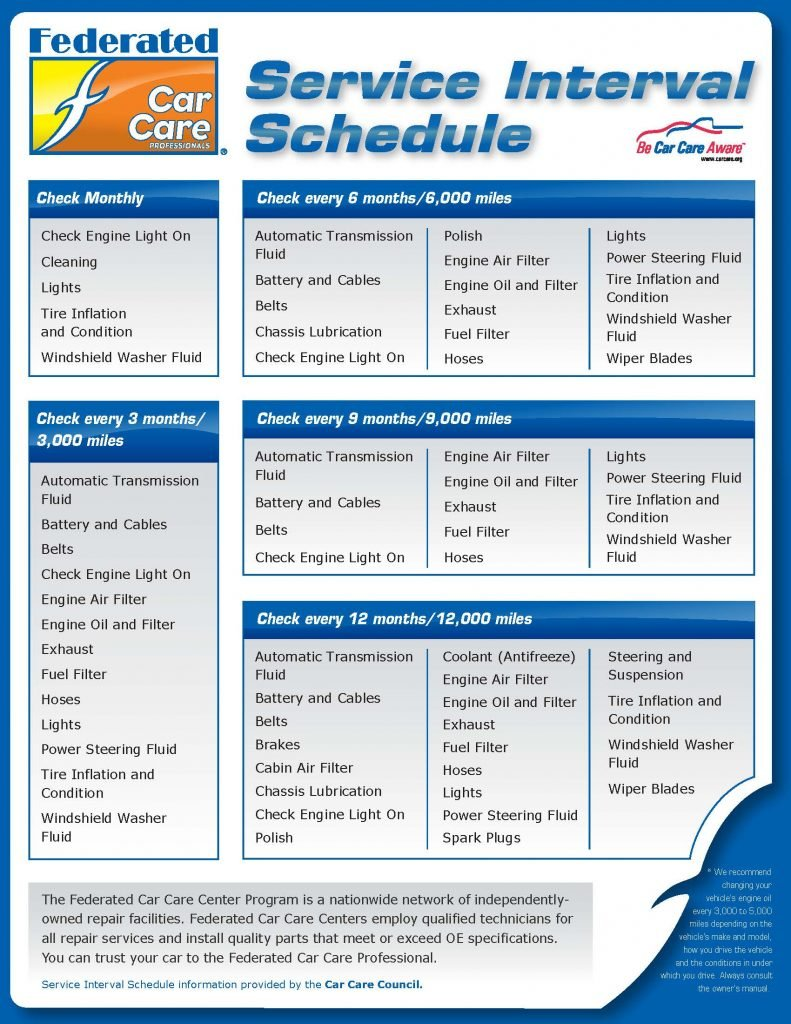 Federated Car Care Interval Schedule 791x1024 1